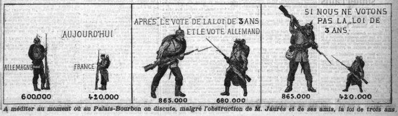 1913-06-06-La-Croix-une-extrait-La-loi-de-trois-ans-Gallica-BnF